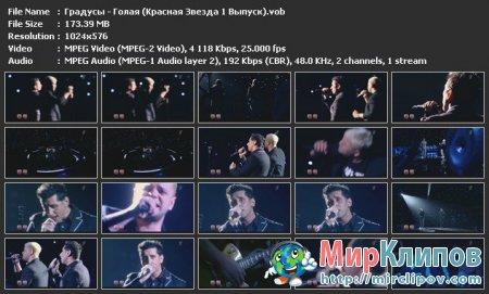 Градусы - Голая (Live, Красная Звезда, 2011)